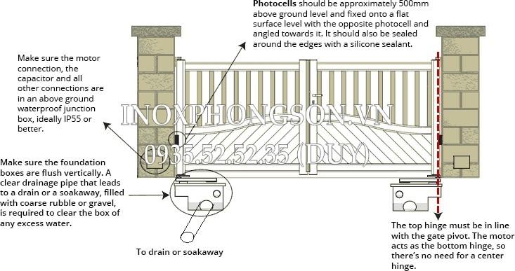 Mô hình lắp đặt mô tơ cửa cổng âm sàn
